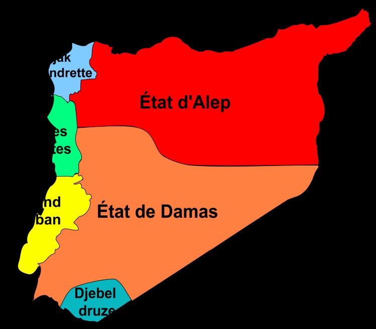 Syrie avant l'indépendance